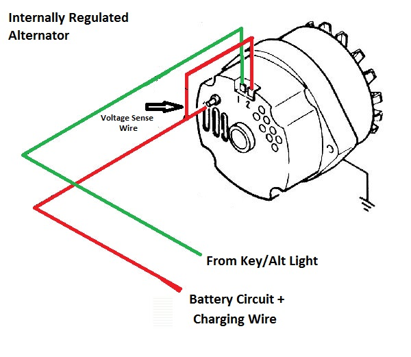 alternator wiring alternator trouble shooting 2 wire alternator diagram at gsmportal.co