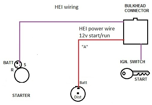 chevy ii hei wire replacement rh hubbardhobbies com chevy points ignition wiring chevy points wiring diagram