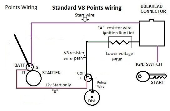 Points Wiring V