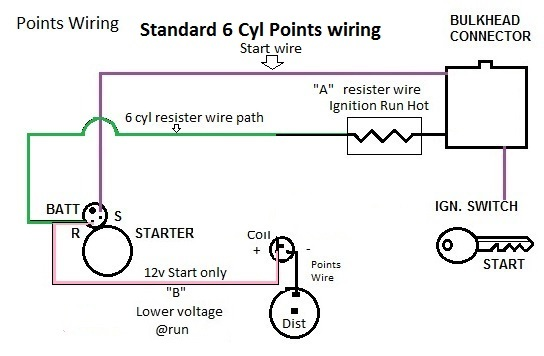similiar gm points distributor wiring diagram keywords wiring diagram for small block chevy starter wiring diagram