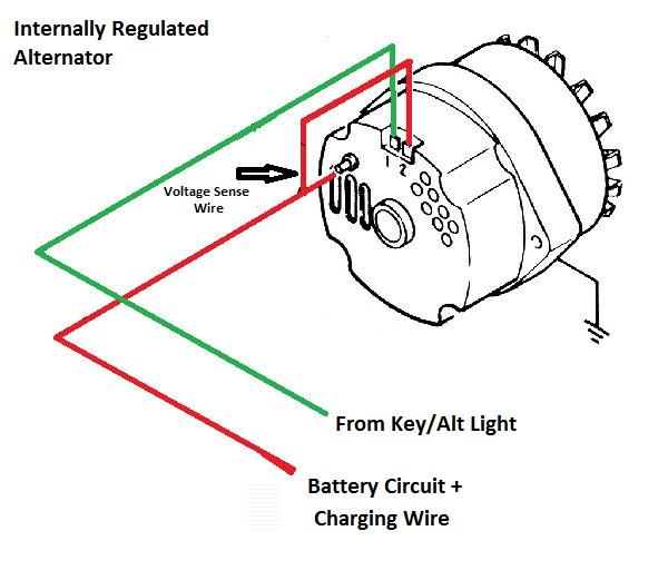 1 Wire Alternator Wiring Diagram from www.hubbardhobbies.com